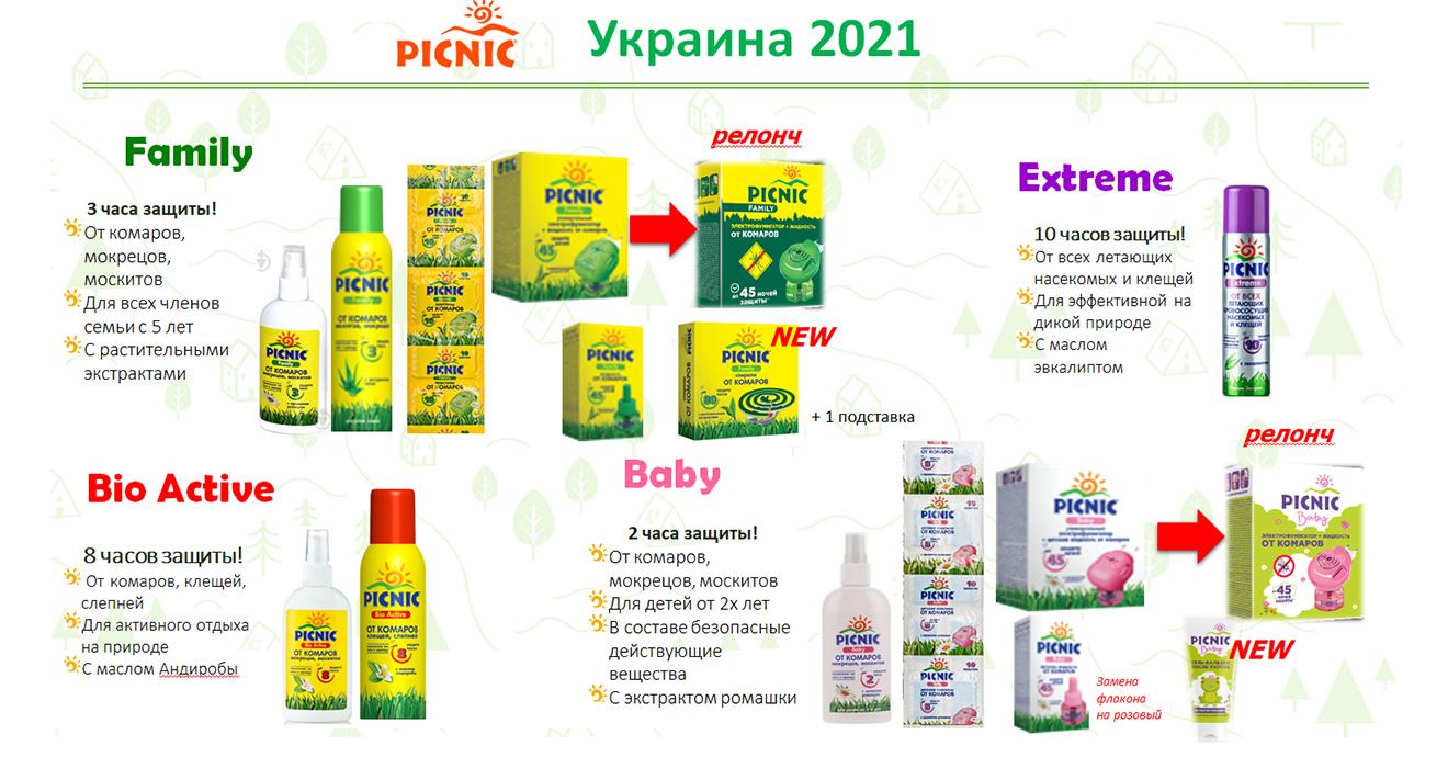 * Арнест Україна * комарина серія