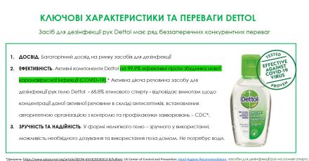 Засіб для дезінфекції Dettol від постачальника *Рекітт Бенкізер*