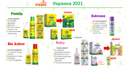 *Арнэст Украина* Комаринная серия